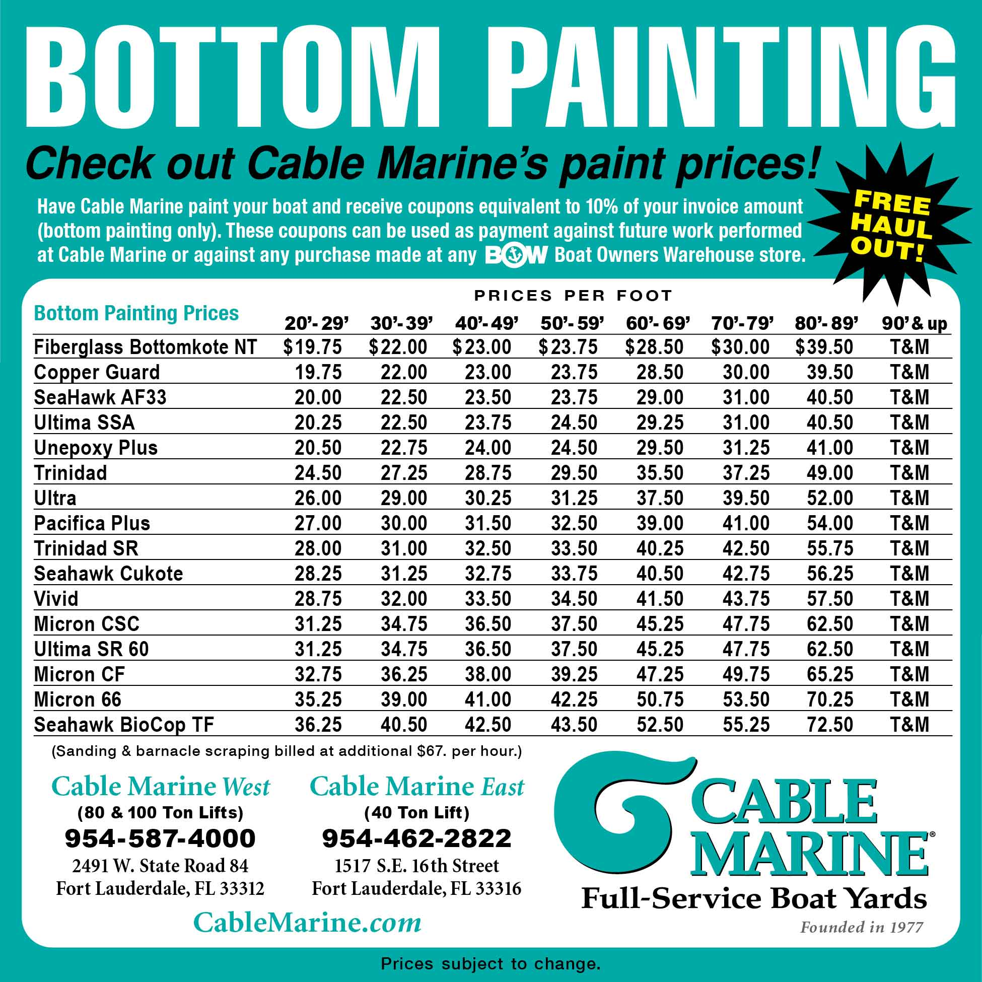 Boat Bottom Paint Sale